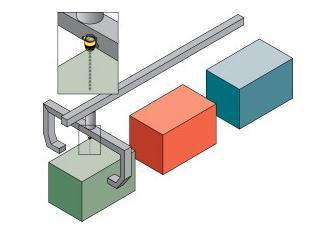 超声波传感器在筑养路机械中的应用