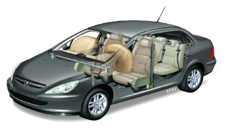 质量流量传感器在汽车电喷系统中的应用
