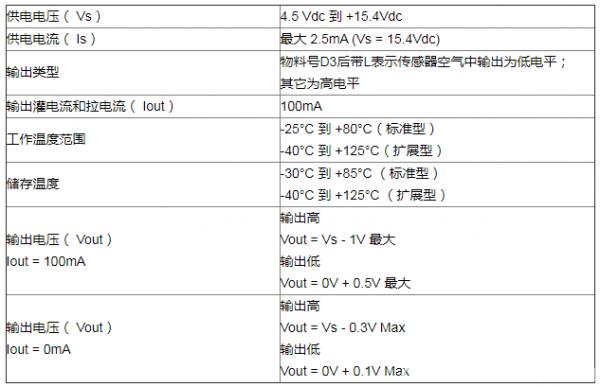光电液位开关LLC200D3SH提供单点液位检测