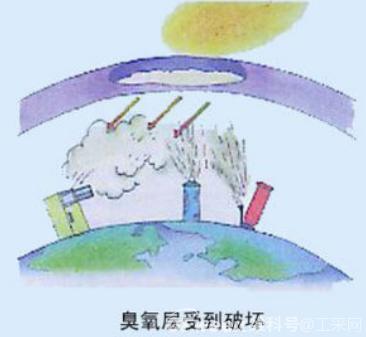 N2O传感器模块NG2-F-3可检测空气中笑气含量