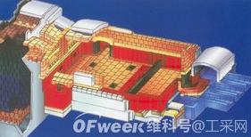 窑炉氧含量监测使用的氧化锆氧气传感器应用方案详解