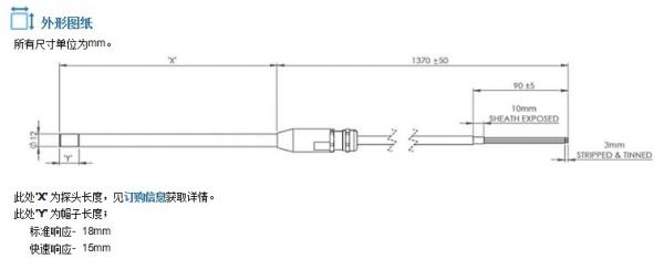 氧化锆传感器屏蔽探头系列产品参数应用分析
