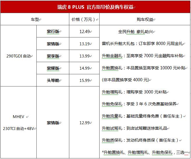 瑞虎8 PLUS 辽宁正式上市!