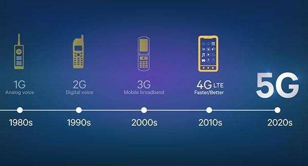 5G市场竞争白热化,谁能笑到最后?