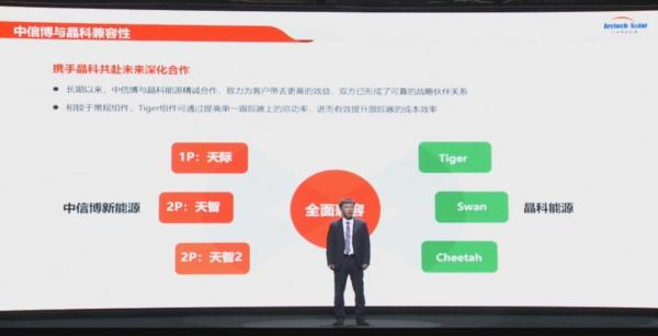 晶科能源Tiger Pro系列全面适配产业链