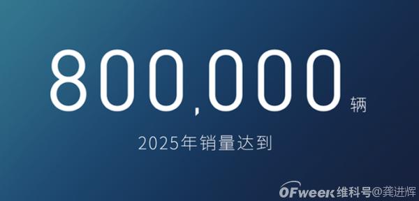 3年赶超特斯拉、2025年卖80万辆,零跑汽车有点飘