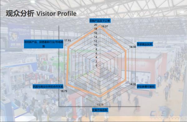 """12月份商机 这是物联网产业链每年必赴盛会""""2020物联网展览会"""""""