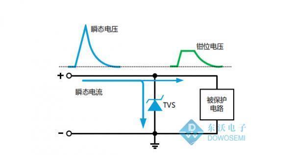 瞬变抑制TVS二极管是够可以替代稳压二极管?