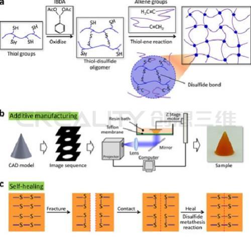 创想三维:可使用自我修复材料的3D打印机