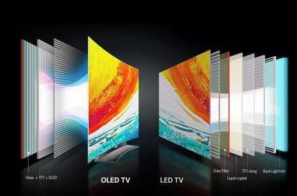 入手前必看!关于OLED电视你不得不知道的七大问题!
