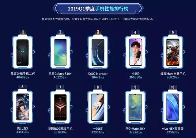 手机性能排行榜出炉,为何小米一台都没上榜?-数码产品