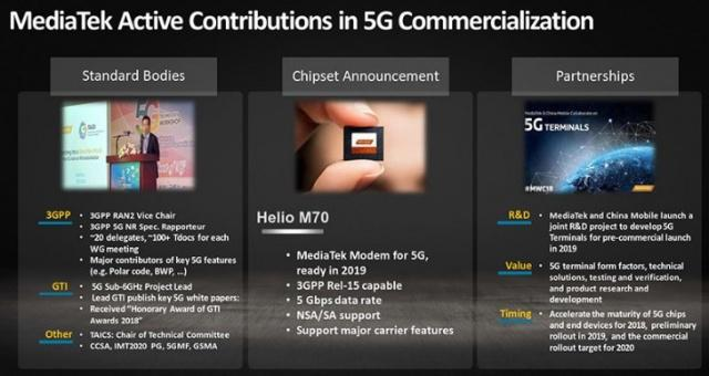 5G时代的芯片博弈 联发科这次胜算不小