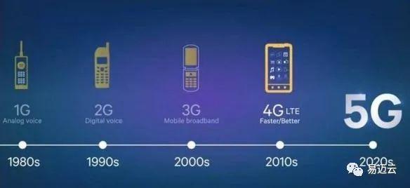 5G将带来怎样的变革 机遇及挑战