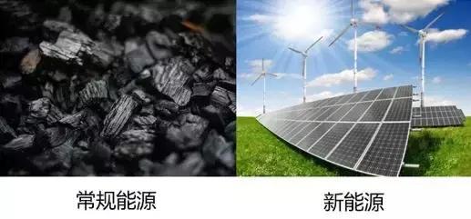 深度 | 全面了解新能源发展现状与应对策略