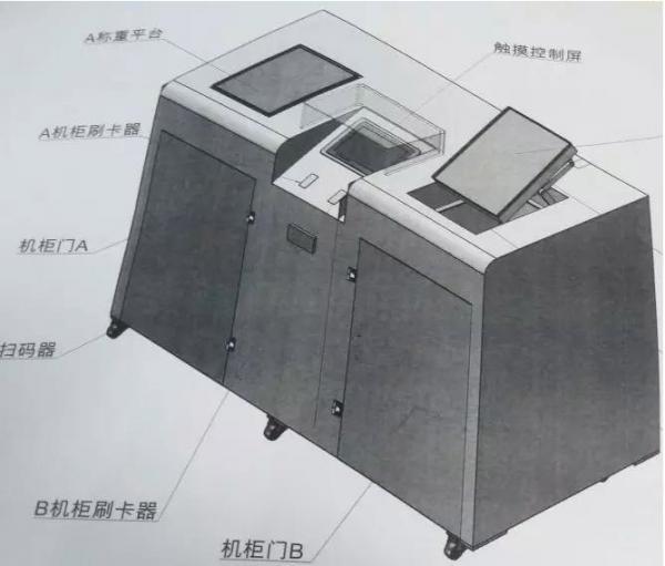 醫療垃圾回收系統工業電腦應用解決方案