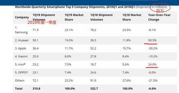 可穿戴设备收入同比增长超50% 苹果股价能否重回高位?