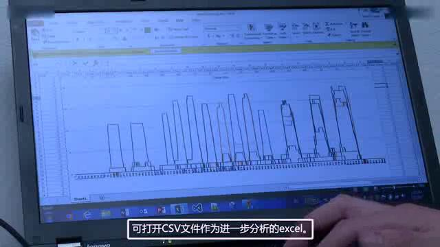 LC717A30UJ 电容式触摸传感器工作评估板套件总览