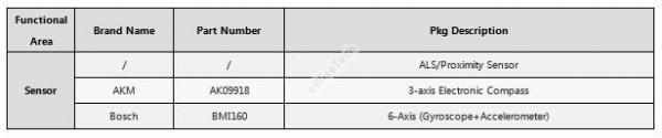 E拆解:千元机价格、旗舰机配置—realme x