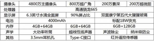 E现场:不顾一切的热爱,6400万四摄红米Note8