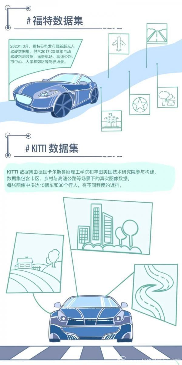 科普 | 自动驾驶预期功能安全(四)