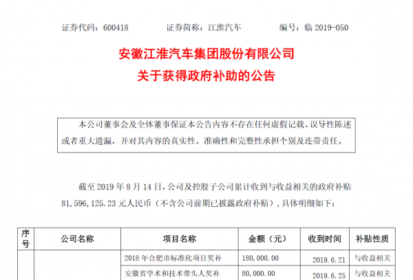 江淮汽车累计获得政府补贴超过8000万元