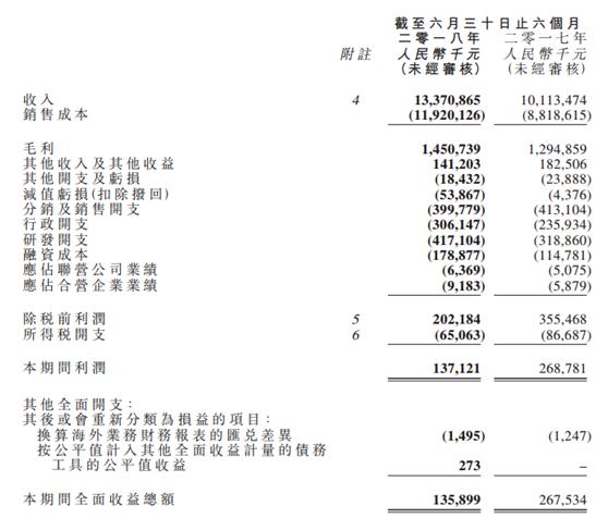 """超威动力:上半年锂电池销售收入约1.78亿元""""/"""