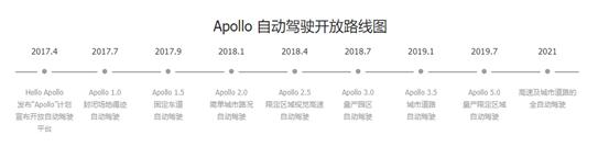 百度Q2财报后股价猛涨,Apollo给到华尔街怎样的信心?