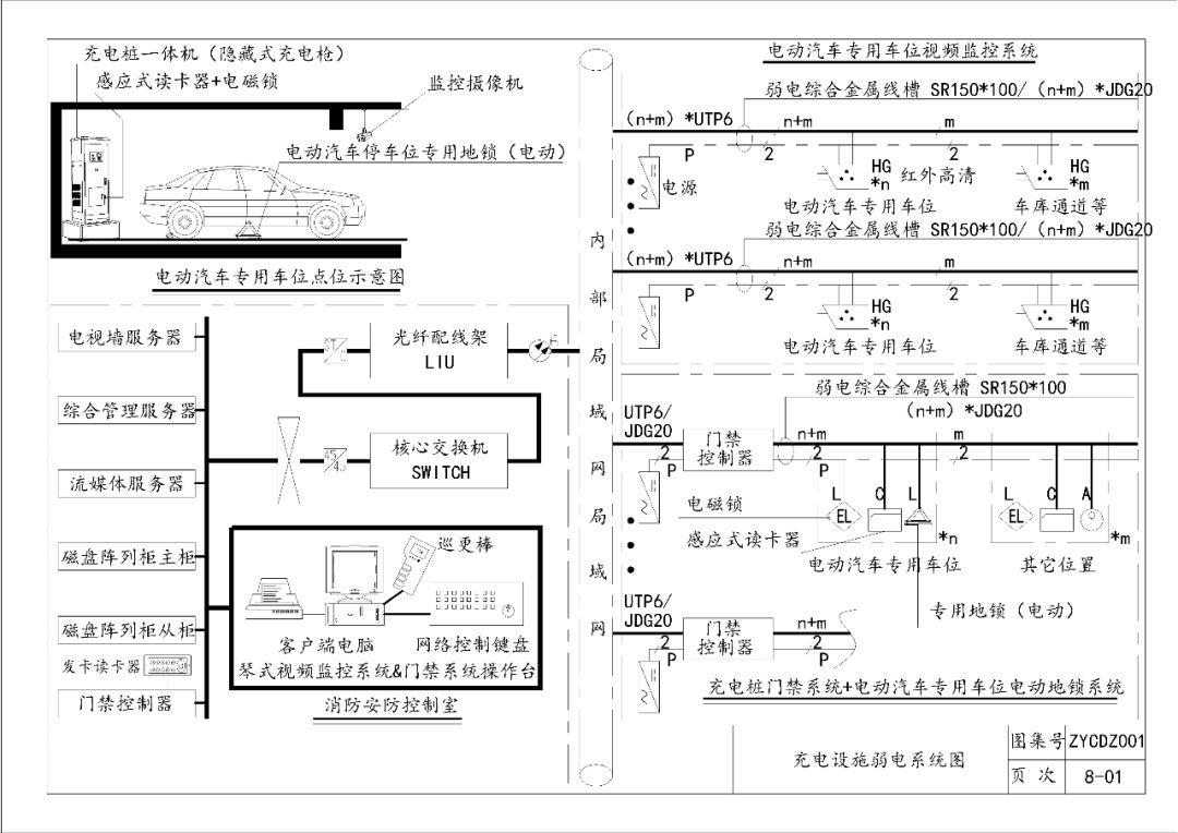 图集:充电桩-尺度工程设计图!