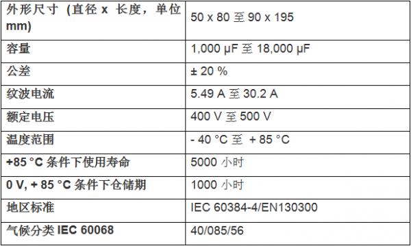 Vishay推出的新系列螺丝接头铝电容器具有更大的容量和更加出色的纹波电流处理能力