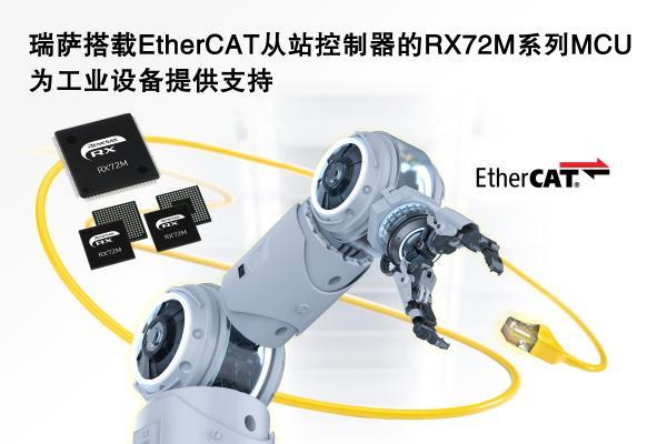 瑞萨电子为工业应用推出支持EtherCAT?协议的 RX72M微控制器产品组