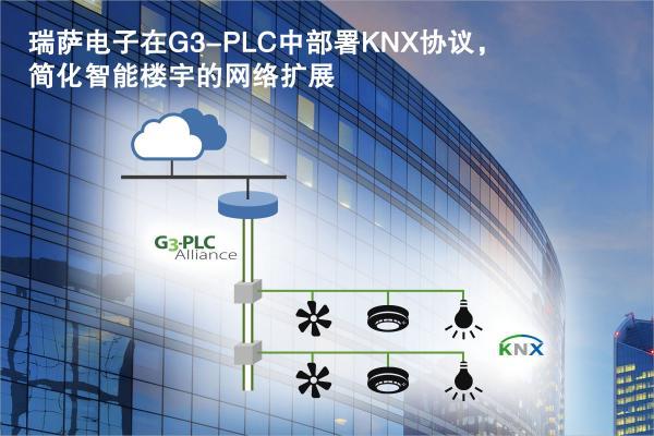 瑞萨电子在G3-PLC 中部署KNX协议,简化智能楼宇的网络扩展