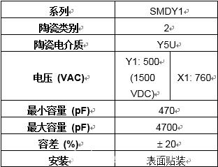 Vishay推出性能先进的高可靠性表面贴装陶瓷安规电容器