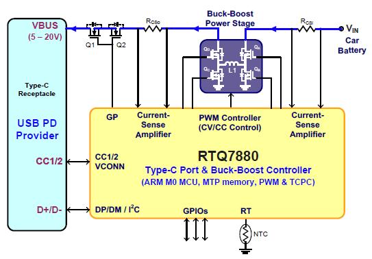 大联大诠鼎集团推出基于Richtek RTQ7880的车规级充电应用解决方案