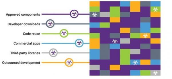 奥林巴斯业务部门部署新思科技解决方案