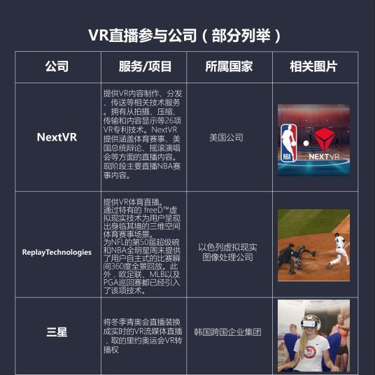 VR直播的应用解析,5G时代下VR直播的出路在哪里?