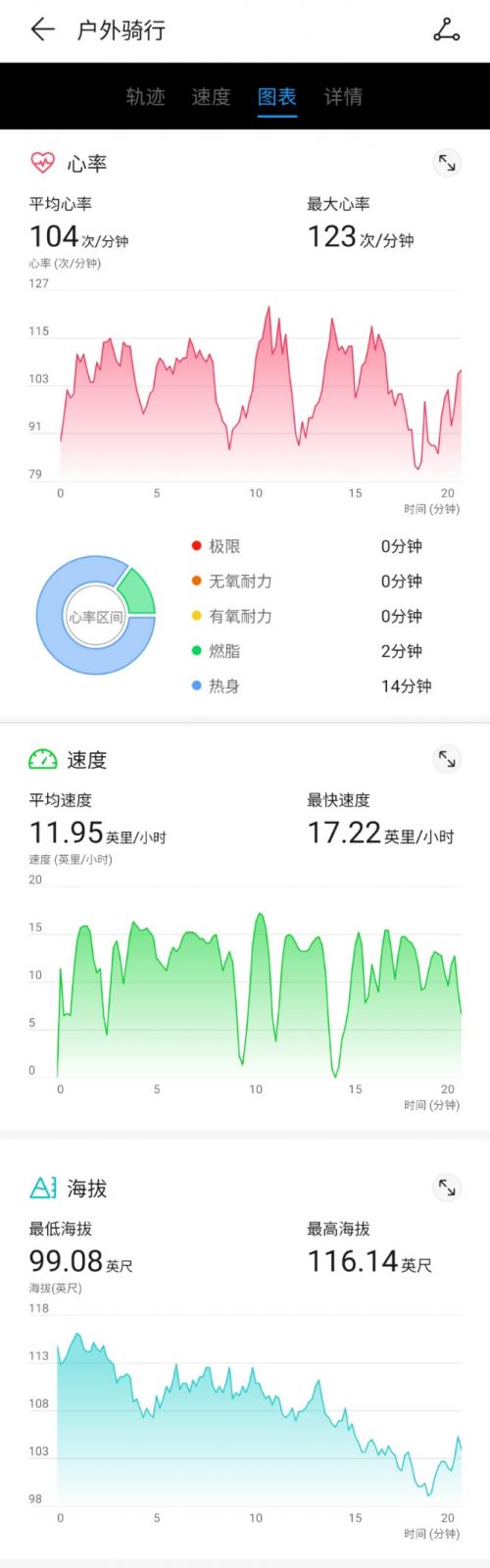 华为Watch GT2体验评测,秋冬季的运动健康助手