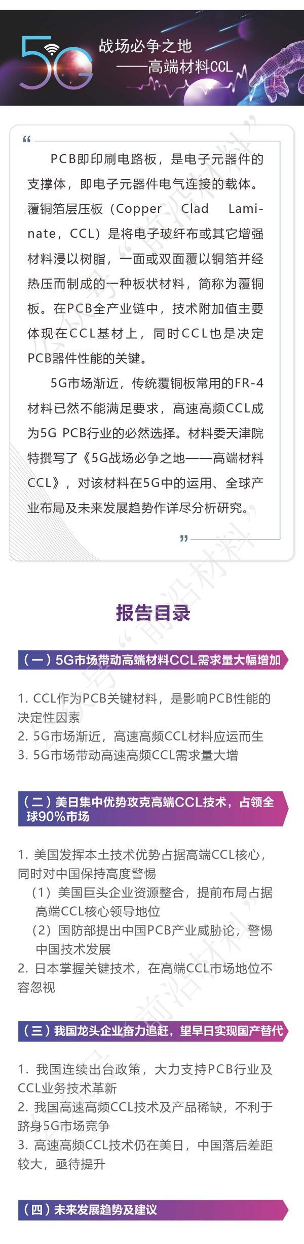 5G战场必争|PCB产业高端材料CCL全球技术分析报告