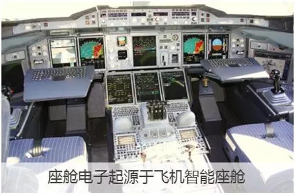 从发展趋势和竞争格局看座舱电子未来演进(上)