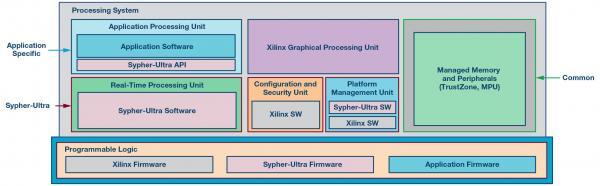 硬件安全在实现工业4.0愿望中的作用