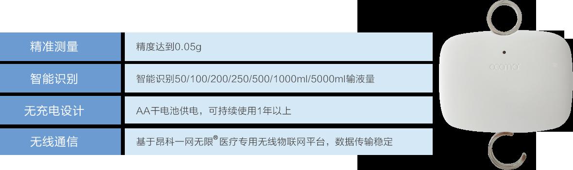 无线输液监控系统方案
