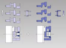 薄膜卡盘的两种应用案例
