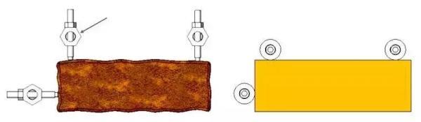 夹具技术指南:4个基本要素解析