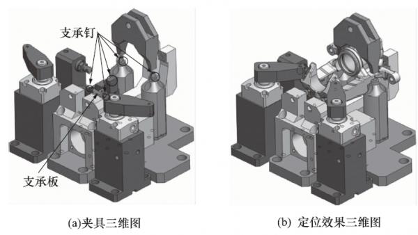 制动卡钳专用夹具定位方案分析