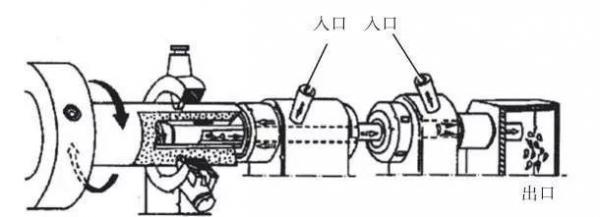 極限深孔加工中的極限操作