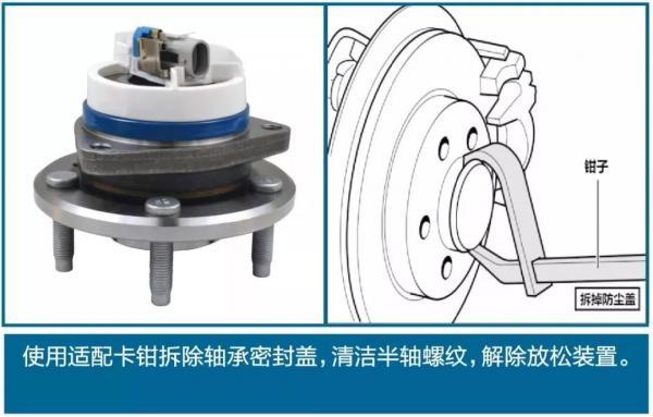 汽车轮毂轴承工艺的「第3种选择」