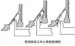 视频了解一下复合加工,一台就相当于车床+加工中心