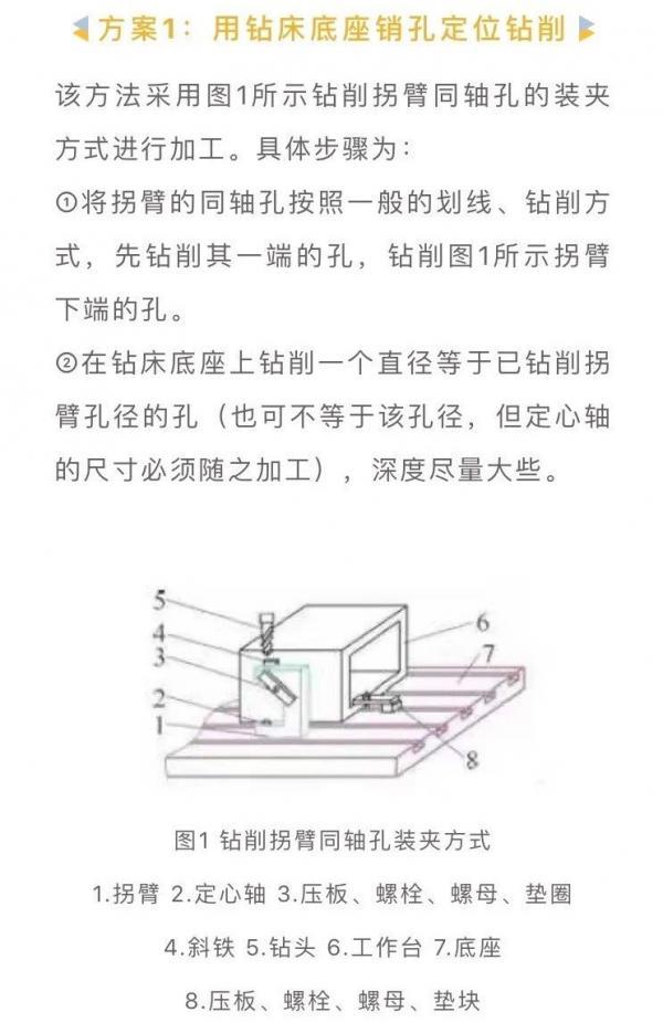 解决钻床钻削工件同轴孔加工难题的三种方法