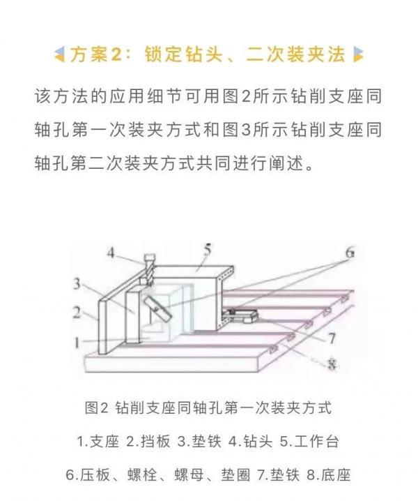 同轴孔加工难题,一次性给出3个解决思路