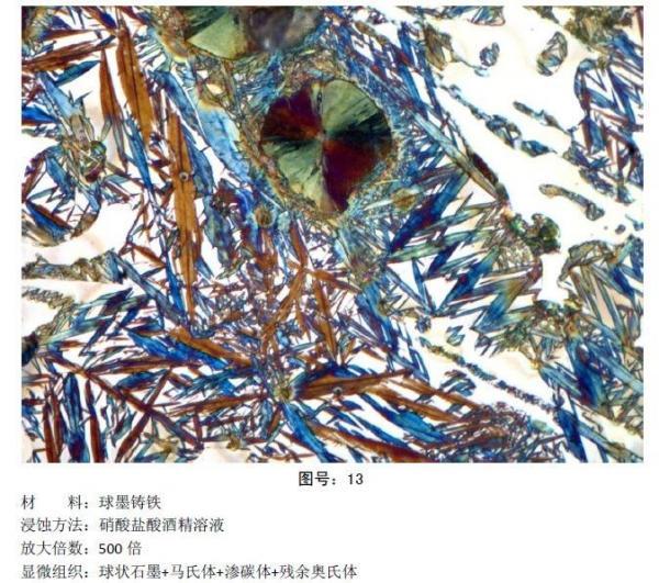 了解45钢、奥氏体、马氏体的内部世界——金属材料图解大全