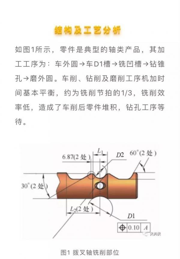 一次装夹多件加工——凹槽轴类零件的铣削方案